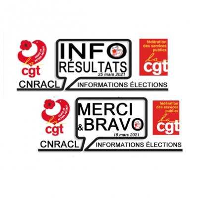 La CGT en tête des résultats aux élections CNRACL